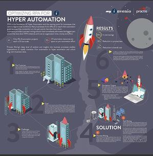 hyperautomation poster low-resolution